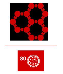 Graphique illustrant le niveau actuel des réserves de sang